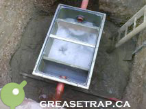 Sanitary Sewer Overflows From Grease Blockages
